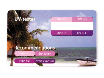 UV Products