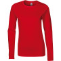 Softstyle® fitted ladies' long sleeve t-shirt red m