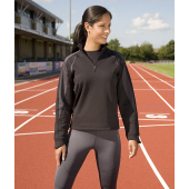 Women's Sprint Base Top